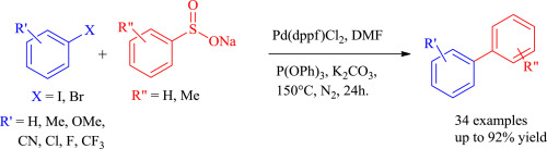 Copper catalysed cross-dehydrogenative coupling (cdc) reaction of.
