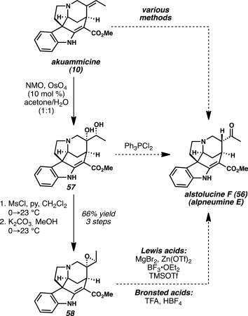 A Sequential Cycloaddition Strategy For The Synthesis Of