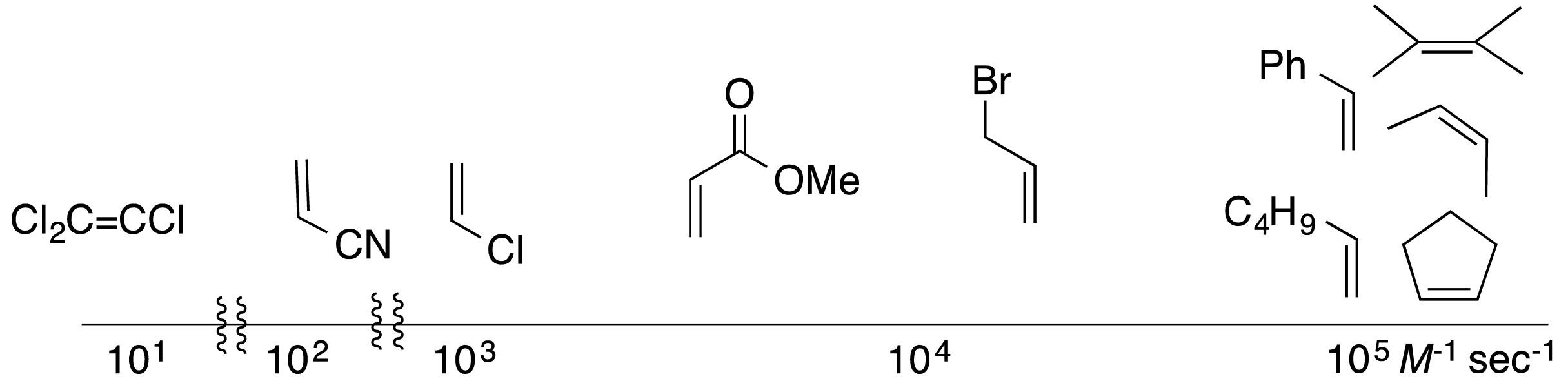 Alkene Ozonolysis Sciencedirect