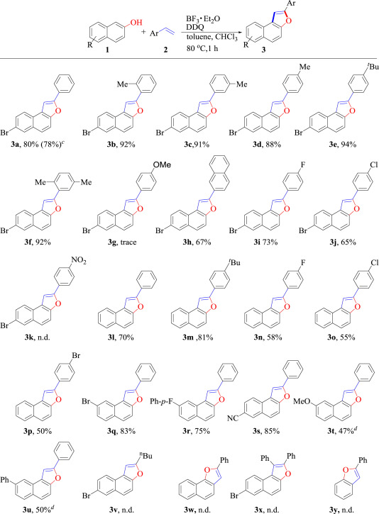 Bf3 Catalyzed Oxidative Tandem Annulation Aromatization Of Naphthols