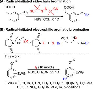 Mechanistic Study On Iodine Catalyzed Aromatic Bromination Of Aryl