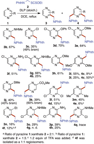 Xanthate-mediated intermolecular alkylation of pyrazines - ScienceDirect