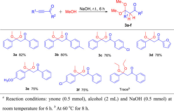 e05f83adfd3b Scope of double oxa-Michael addition of ynones with alcohols for the  synthesis of 3a-f.a