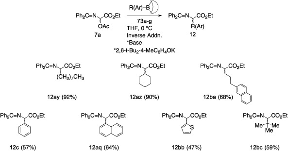 Benzophenone Schiff bases of glycine derivatives: Versatile