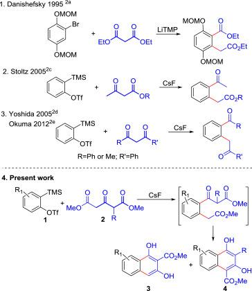 Benzannulation of arynes with dimethylacetonedicarboxylates