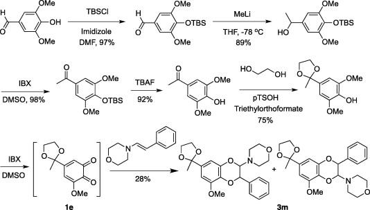Inverse electron demand hetero-Diels–Alder reaction in preparing 1,4
