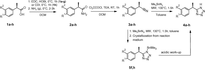 Retention of stereochemistry in the microwave assisted