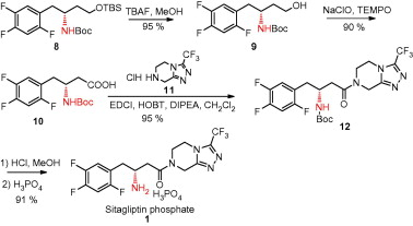 Efficient synthesis of sitagliptin phosphate, a novel DPP-IV