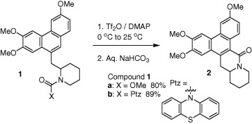 Direct synthesis of arenecarboxamides through Friedel–Crafts