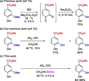 Ethyl Acetate As A Co Solvent And Sacrificial Ester In The Aluminum