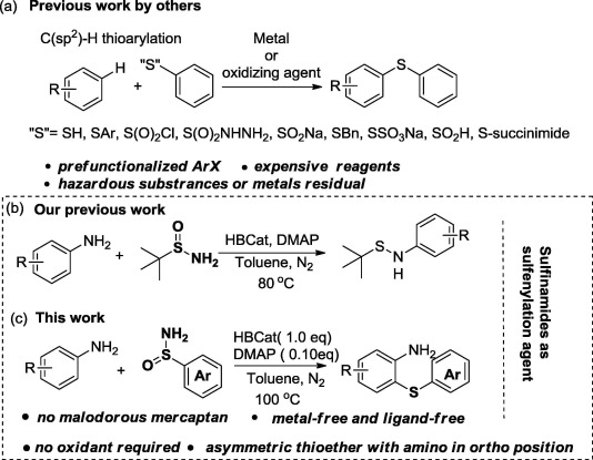 Synthesis of asymmetrical thioethers with sulfinamides as