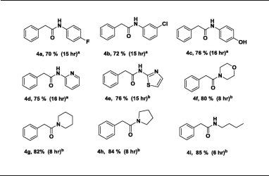 Repurposing n-butyl stannoic acid as highly efficient