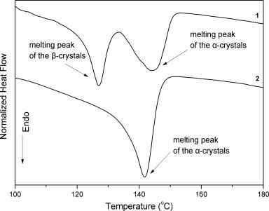Effect of crystalline structure of polypropylene random