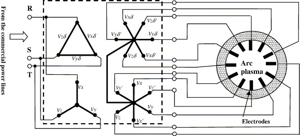 Electrical Circuit Diagram And Schematic Temporary Connection Diagram Of  The Plasma Reactor.