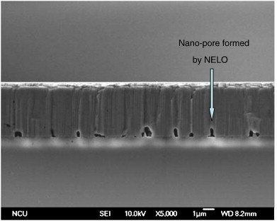 Study of the optical effects of nanostructure embedded GaN