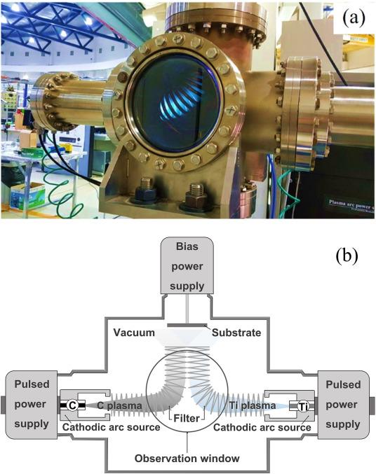 The correlation between optical and mechanical properties of