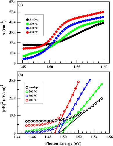 Influence of vacuum annealing on the photoresponse of