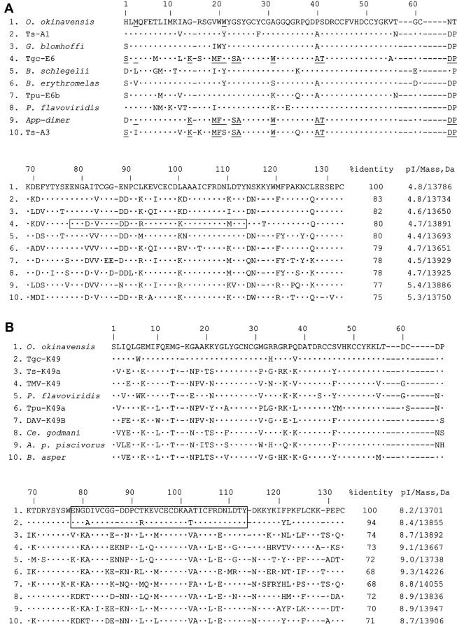Cloning and characterization of Trimeresurus gracilis venom ...