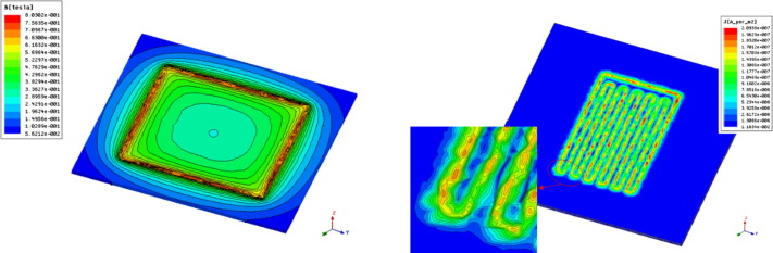 Simulation of ultrasonic and EMAT arrays using FEM and FDTD