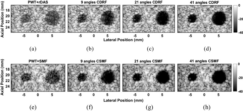 Improved contrast for high frame rate imaging using coherent ...