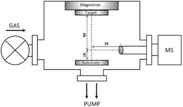Magnetron Schematic Diagram on ammeter schematic, diode schematic, parts schematic, door schematic, magneto schematic, light schematic, capacitor schematic, compressor schematic, tube schematic, control panel schematic, radar schematic, lcd schematic, oven schematic, transistor schematic, spring schematic, solenoid schematic, receiver schematic, power schematic, lamp schematic, transducer schematic,