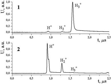 Triatomic hydrogen ion generation in a low-pressure gas