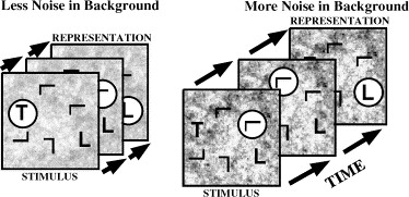 Segmentation of objects from backgrounds in visual search tasks -  ScienceDirect