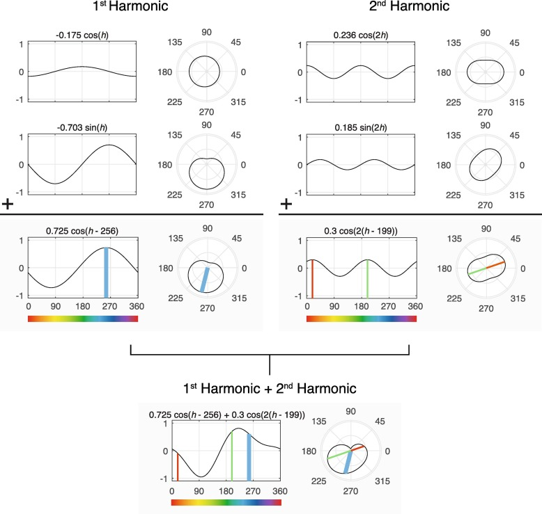 Modeling color preference using color space metrics - ScienceDirect