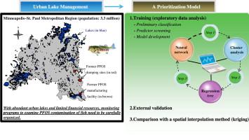 Perfluorooctane sulfonate (PFOS) contamination of fish in urban