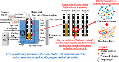 Propane to Natural Gas Conversion Chart