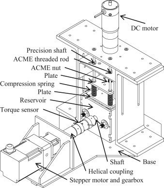 A Hybrid Apparatus For Friction And Accelerated Wear Testing Of