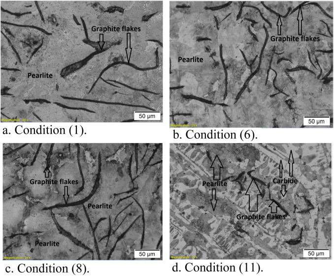 Effect of manganese, silicon and chromium additions on