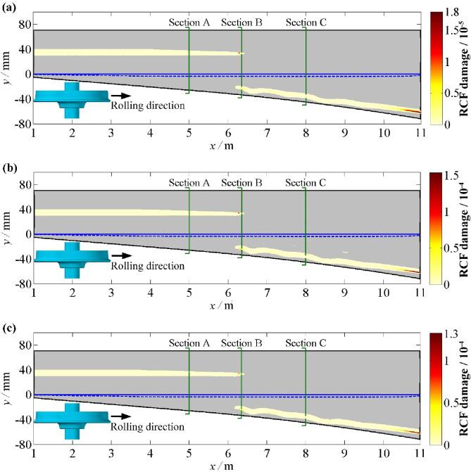 Assessment of non-Hertzian wheel-rail contact models for