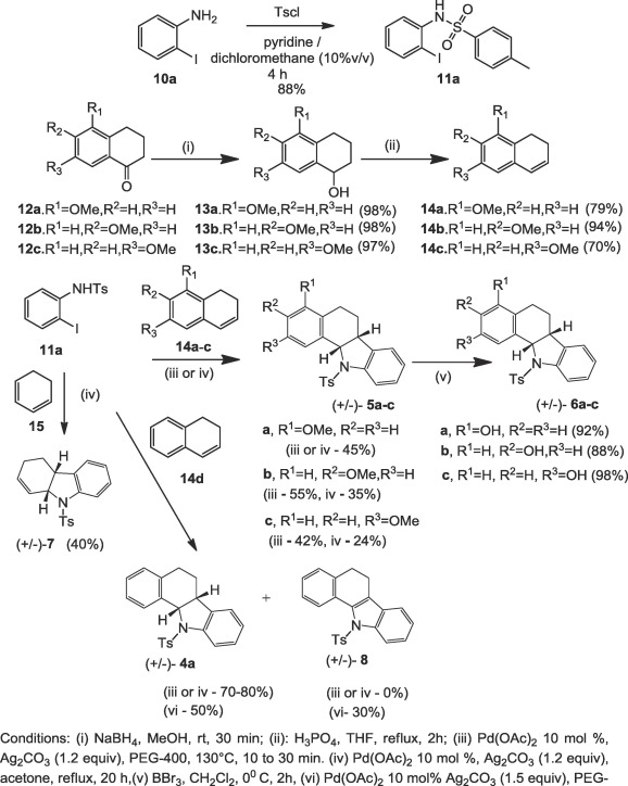 11a-N-tosyl-5-carbapterocarpans: Synthesis, antineoplastic