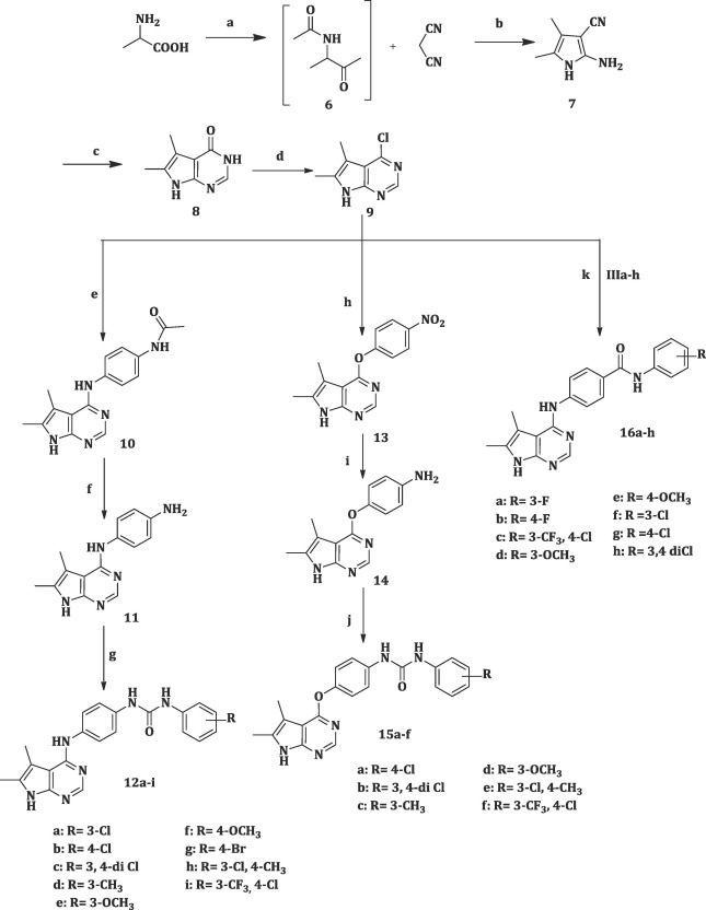 Identification Of New Pyrrolo23 Dpyrimidines As Potent Vegfr 2