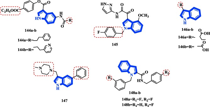 Medicinal chemistry of indole derivatives: Current to future