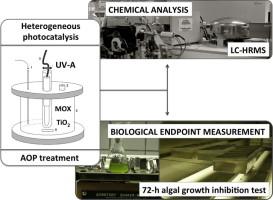 4a4b423eb10 Heterogeneous photocatalysis of moxifloxacin in water  Chemical ...