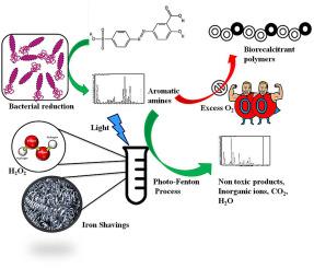 Fe0 catalyzed photo-Fenton process to detoxify the biodegraded
