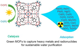 Water-stable metal-organic frameworks for aqueous removal of