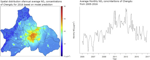 Spatiotemporally Mapping Of The Relationship Between No2 Pollution