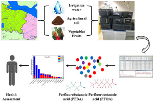 Occurrence of perfluorinated compounds in agricultural