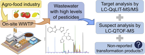 Determination of pesticide levels in wastewater from an agro