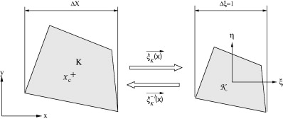 Discontinuous Galerkin methods with nodal and hybrid modal/nodal ...