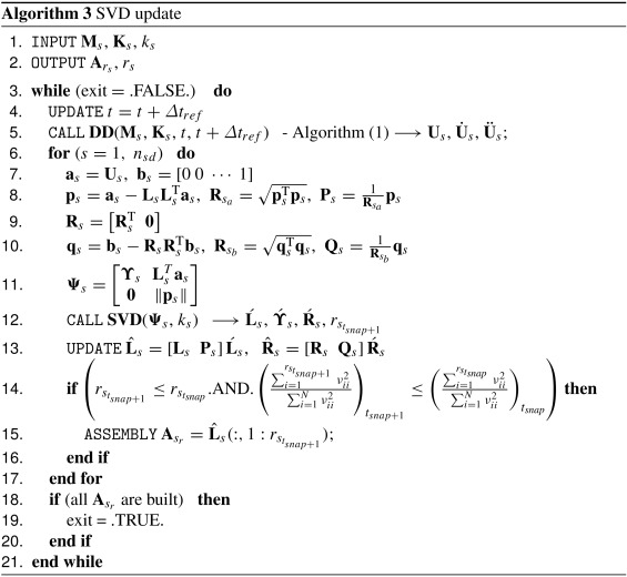 Model Order Reduction and domain decomposition strategies for the ... ... Download full-size image