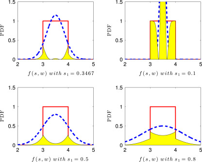 A density-matching approach for optimization under