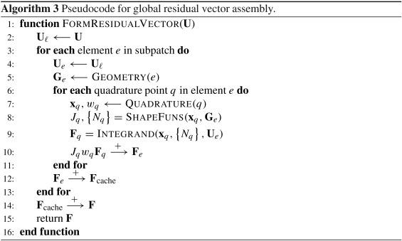 PetIGA: A framework for high-performance isogeometric