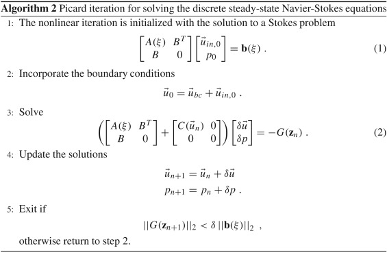 Numerical solution of the parameterized steady-state Navier