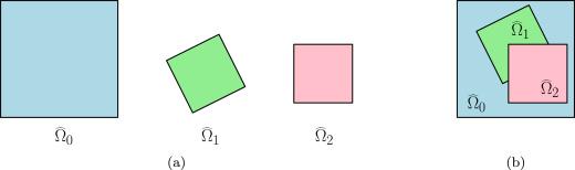 Multimesh finite element methods: Solving PDEs on multiple