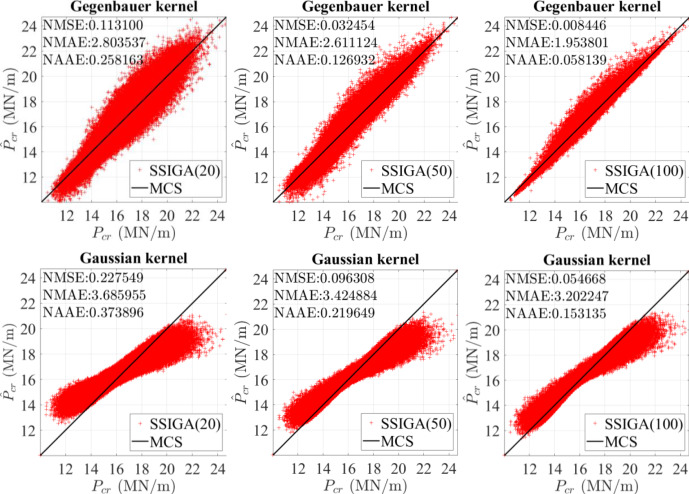 Spectral stochastic isogeometric analysis for linear stability