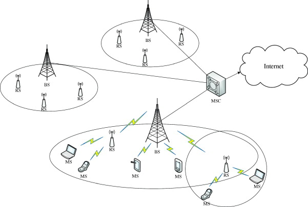 A Clustering Deployment Scheme For Base Stations And Relay Stations